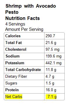 Nutrition Info Shrimp with Avocado Pesto
