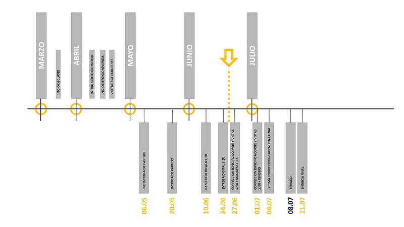 Ajuste de Cronograma 1C