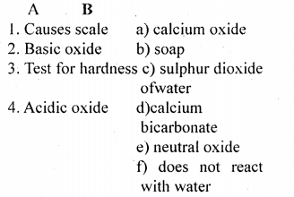 KSEEB Solutions for Class 8 Science Chapter 13 Water III.1