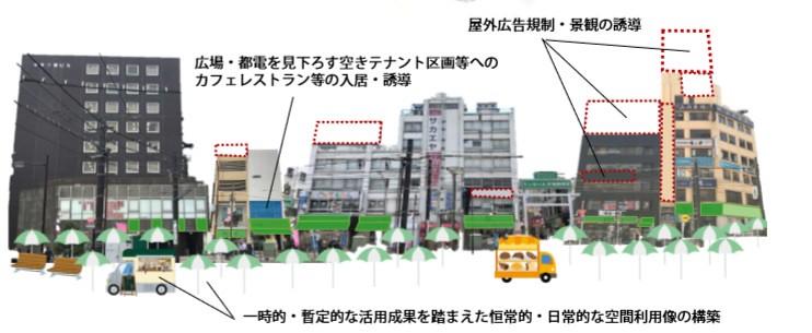 ソトノバ大塚チームパワポ3