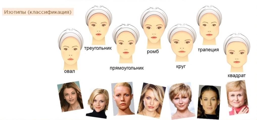 Как стареет женское лицо, и что с этим можно сделать? 2