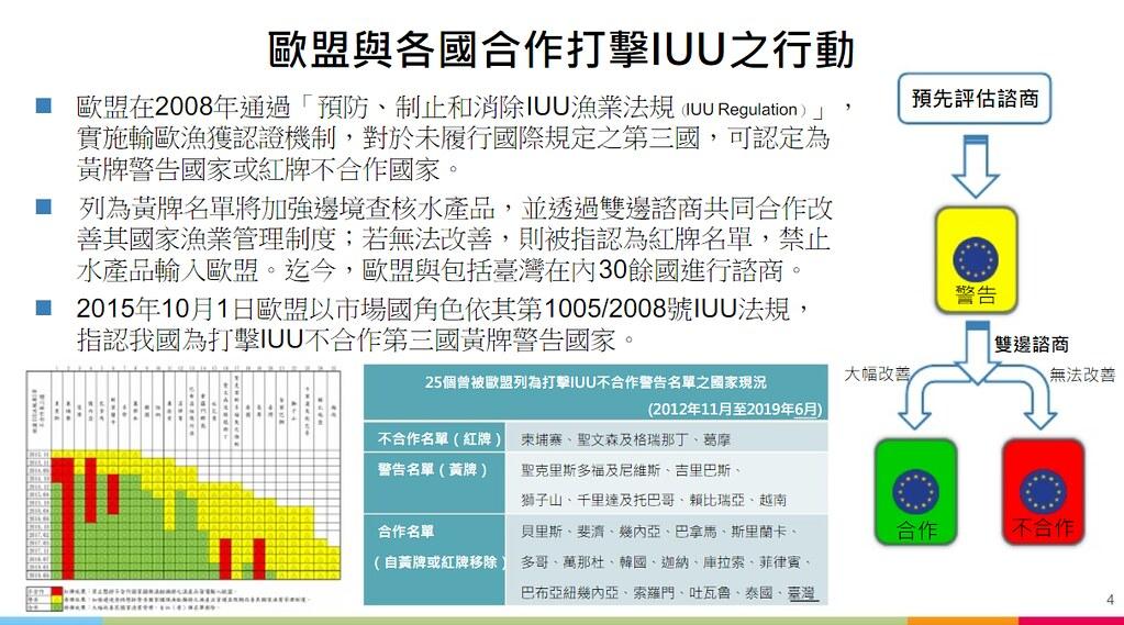目前仍有近十個國家被列為警告及不合作名單,而台灣終於洗刷惡名進入合作國家之列。農委會提供