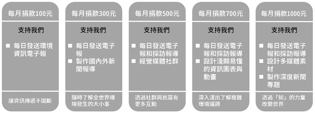 zi_xun_zhong_xin_juan_kuan_.jpg