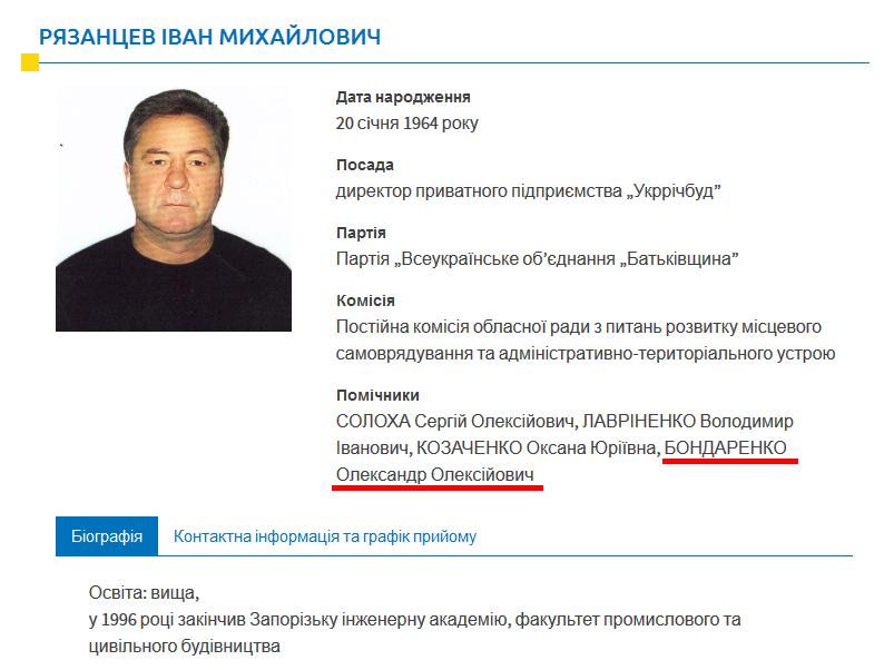 Screenshot_2019-06-28 Рязанцев Іван Михайлович Дніпропетровська обласна рада