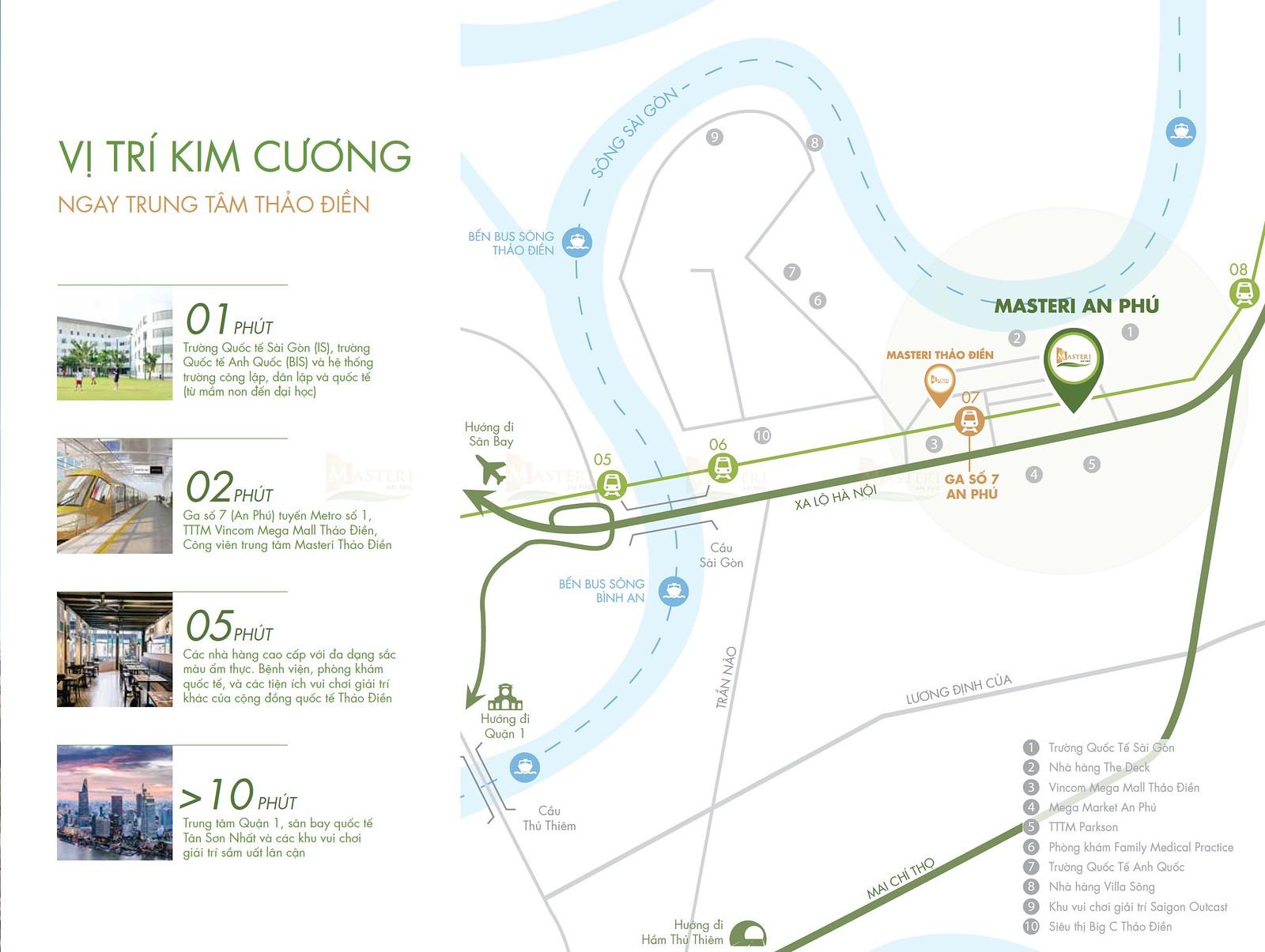 Masteri An Phú và vị trí cực đẹp giữa trung tâm Thảo Điền sầm uất