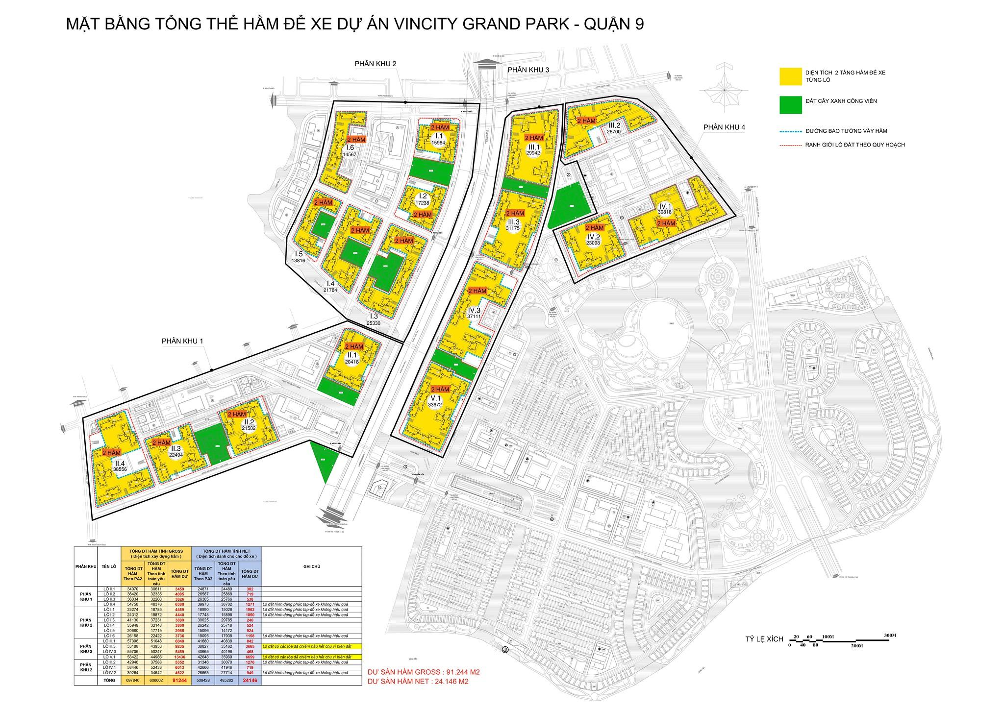 Phối cảnh dự án Vinhomes Grand Park Quận 9 2