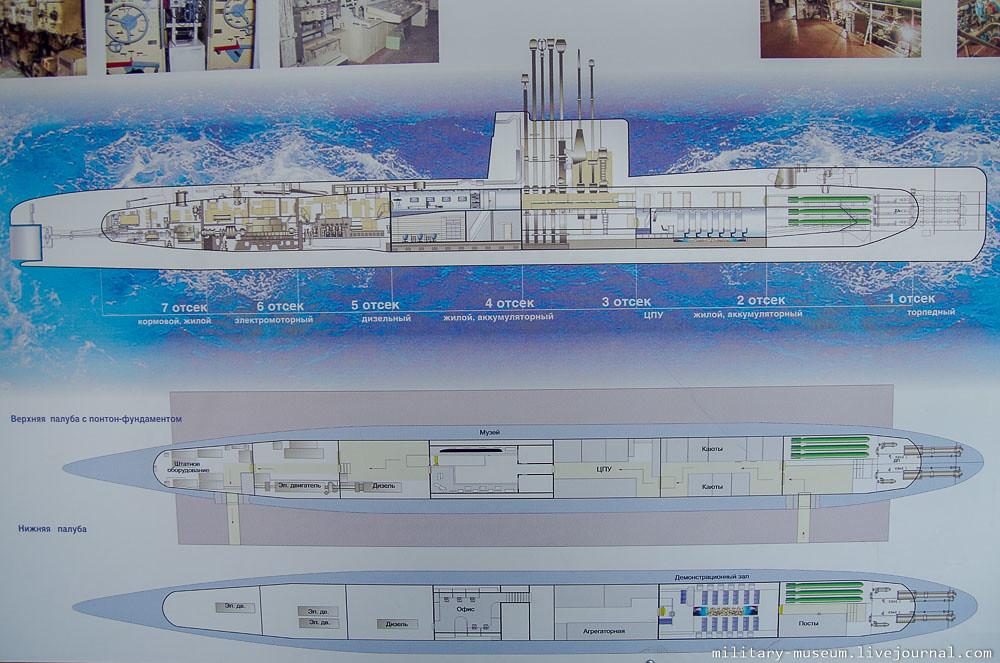 Музей ВМФ в Москве-297