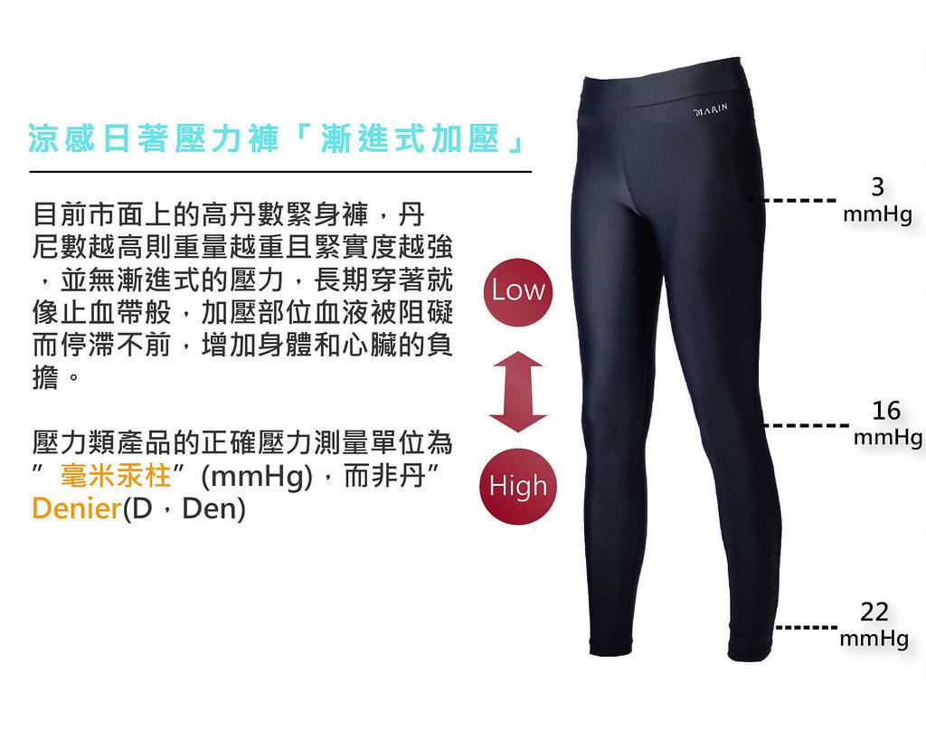 開團樂壓力褲 (37)