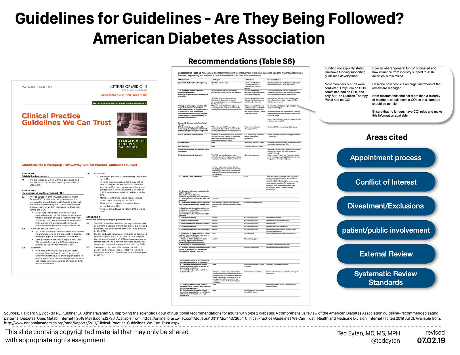Just Read: Guidelines for Creating Guidelines: Dissecting American Diabetes Association Nutrition and Eating Pattern Guidelines