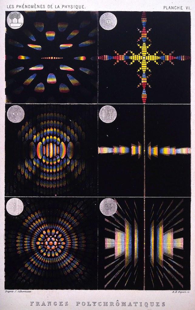 Optics Illustrations from the Physics Textbooks of Amédée