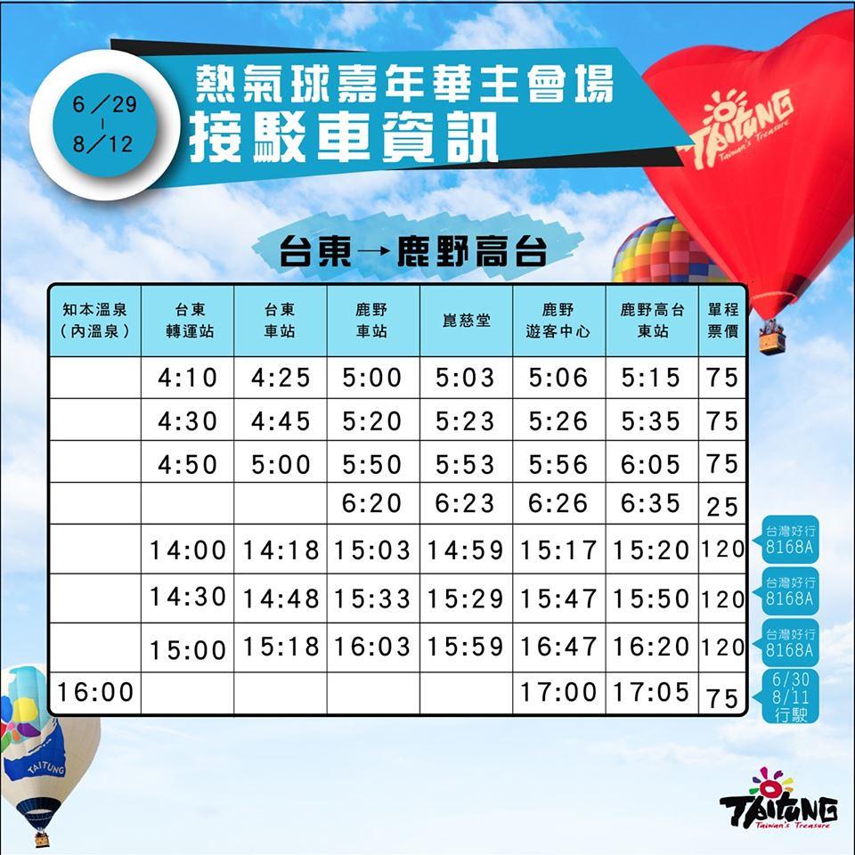 TravelwithV 2020台東鹿野高台國際熱氣球嘉年華