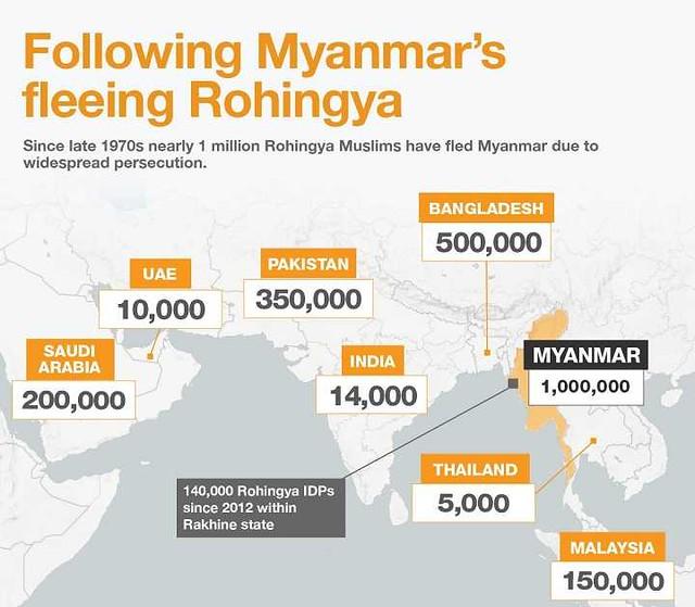 3695 Who are Rohingya Muslims 02