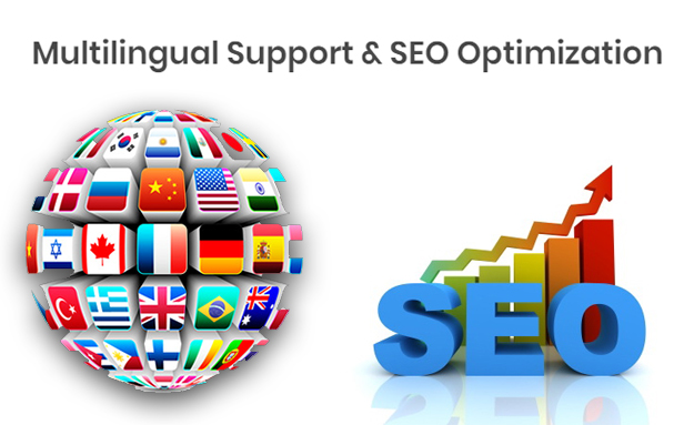 Seo Optimize Website & High-speed Load