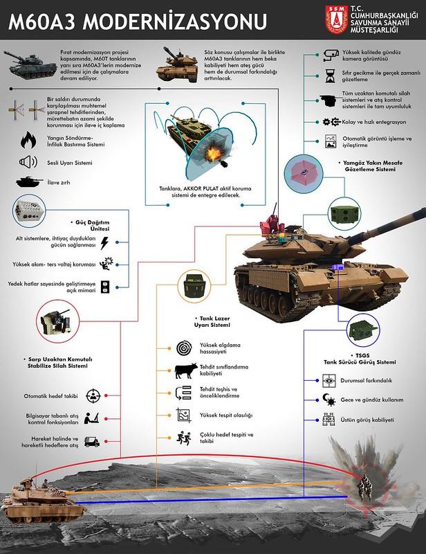 M60-modernization-2018-fdt-1