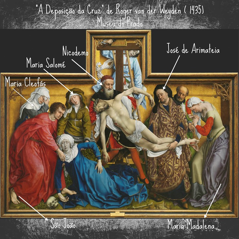 Deposição da Cruz de Roger van der Weyden