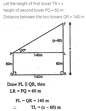 ML Aggarwal Class 10 Solutions for ICSE Maths Chapter 20 Heights and Distances Ex 20 Q25