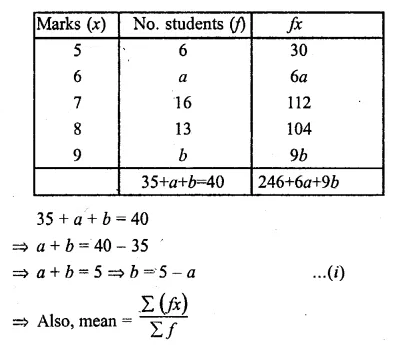 ML Aggarwal Class 10 Solutions for ICSE Maths Chapter 21 Measures of Central Tendency Ex 21.1 Q14.1