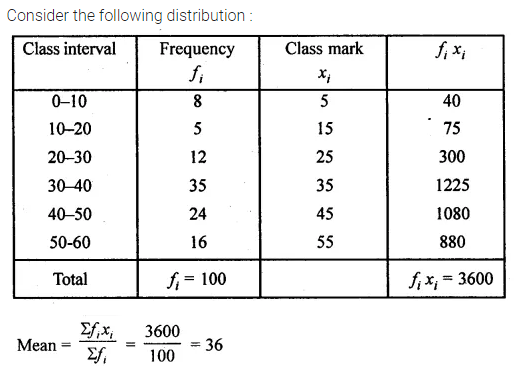 ML Aggarwal Class 10 Solutions for ICSE Maths Chapter 21 Measures of Central Tendency Ex 21.1 Q16.1