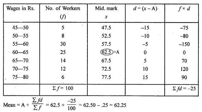 ML Aggarwal Class 10 Solutions for ICSE Maths Chapter 21 Measures of Central Tendency Ex 21.1 Q19.1