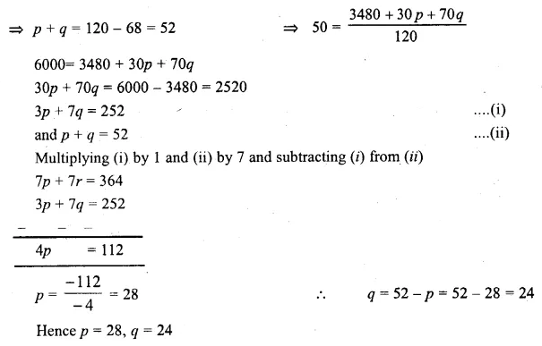 ML Aggarwal Class 10 Solutions for ICSE Maths Chapter 21 Measures of Central Tendency Ex 21.1 Q24.2