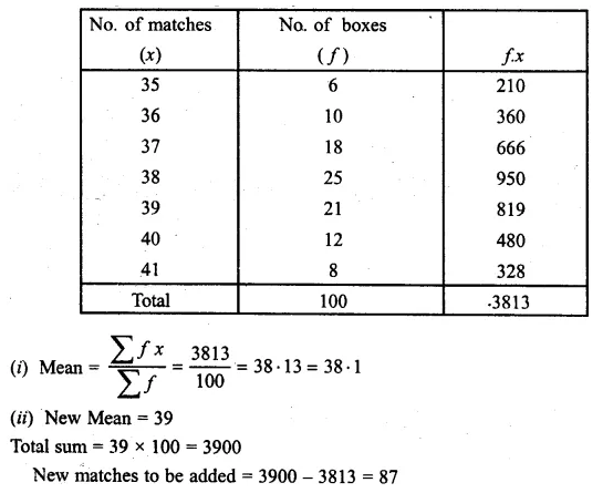ML Aggarwal Class 10 Solutions for ICSE Maths Chapter 21 Measures of Central Tendency Ex 21.1 Q7.1