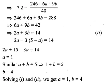 ML Aggarwal Class 10 Solutions for ICSE Maths Chapter 21 Measures of Central Tendency Ex 21.1 Q14.2
