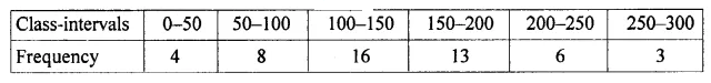 ML Aggarwal Class 10 Solutions for ICSE Maths Chapter 21 Measures of Central Tendency Ex 21.1 Q18