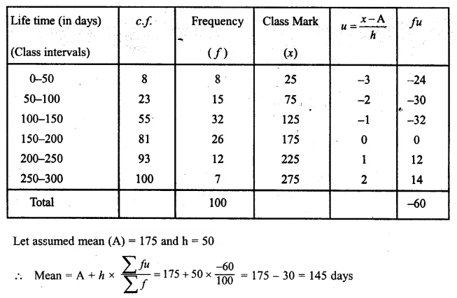 ML Aggarwal Class 10 Solutions for ICSE Maths Chapter 21 Measures of Central Tendency Ex 21.1 Q26.1