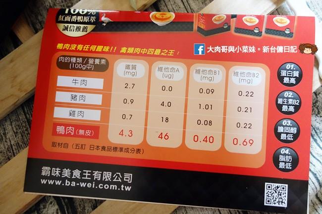 霸味滴鴨精 評價 鴨肉營養 (1)