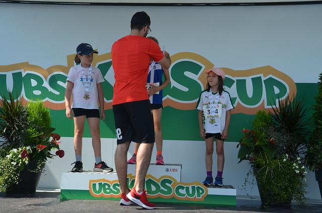 Finale VD UBS Kids CUP 2019 - les podiums