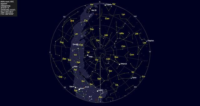 VCSE - Az égbolt látványa Zalaegerszegről nézve 2019. július 15-én este 22 óra NYISZ-kor. (Az égtájak rövidítése: N: Észak, NE: Északkelet, E: Kelet, SE: Délkelet, S: Dél, SW: Délnyugat, W: Nyugat, NW: Északnyugat.) A képre nagyítva nagyobb méretben is megtekinthető a térkép. A világoskék sáv a Tejút sávja. A koncentrikus köörk húszfokonként (20°, 40°, 60° és 80°) a horizont feletti magasságok, a sugarasan kiágózó vonalak az azimutok 20 fokonként. A csillagok 4,6 magnitúdóig vannak feltüntetve. - A kép a Cartes du Ciel programmal készült (Cs. Sz.)