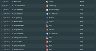 2033 jan transfers | by grant.sales
