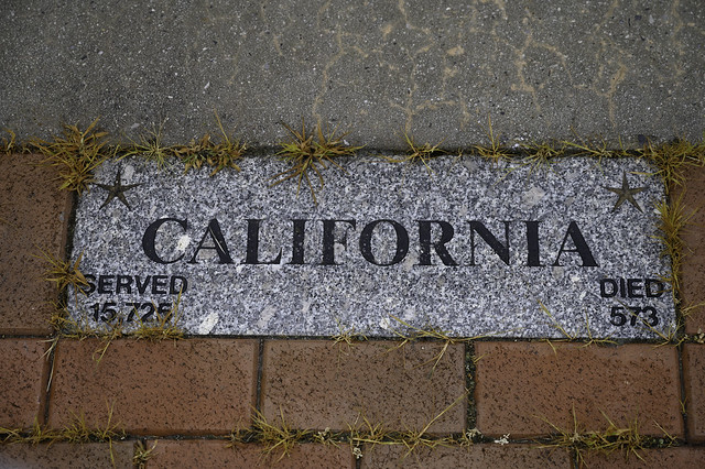 California's Civil War Numbers