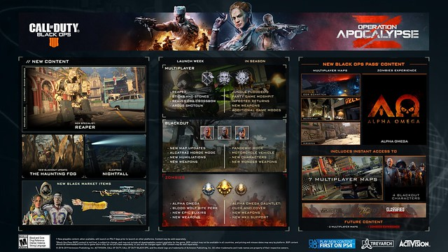 Call of Duty Black Ops 4 Roadmap
