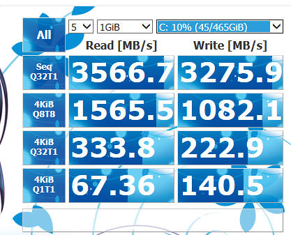 SOLVED] - UserBenchmark is dissing my two Evo 970 NVMe ssds   Tom's
