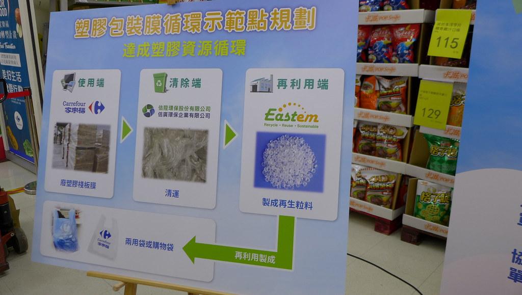 塑膠包材回收再利用,創造循環經濟示意圖。孫文臨攝