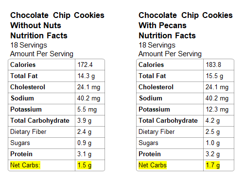 Nutrition Info: ChocChip Cookies