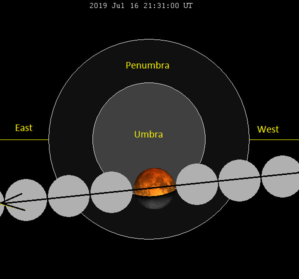 lunar-eclipse-of-july-16-2019
