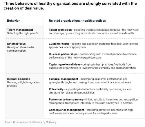 Three principles of organizational health, McKinsey Insights