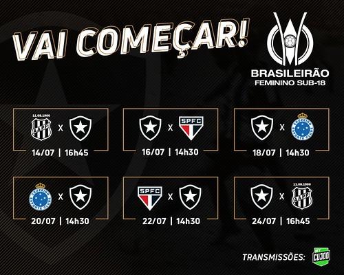 Botafogo Brasileiro Feminino Sub-18