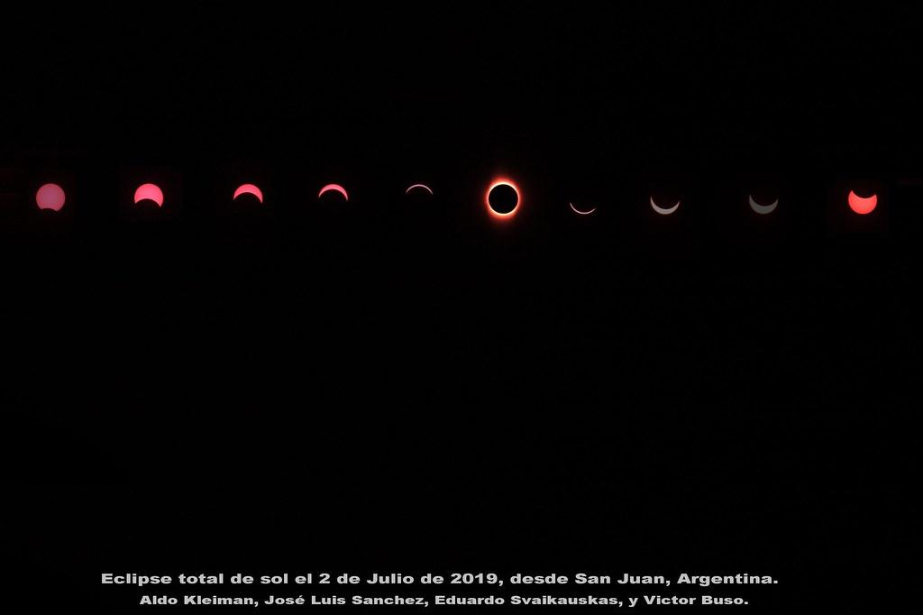 Eclipse solar del 2 de julio de 2019 (secuencia).