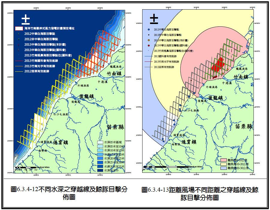 環團指出,Formosa I的風場所在位置曾有白海豚出沒的紀錄。台灣媽祖魚保育聯盟提供
