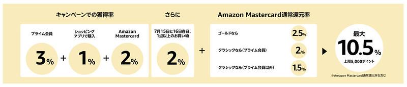 Amazon & Adobe_06