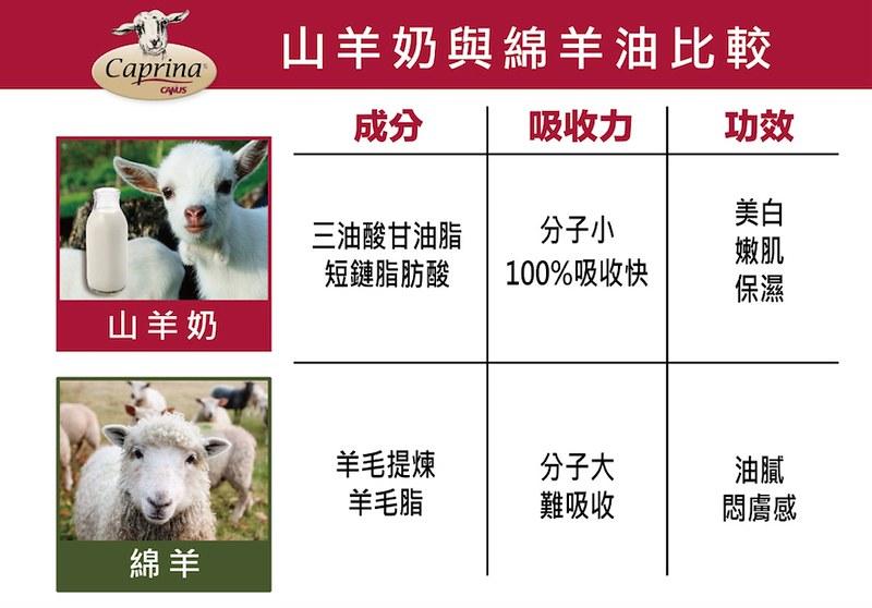 綿羊山羊 (1)