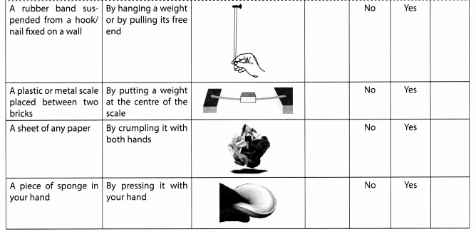 Force and Pressure Class 8 Science NCERT Textbook Questions A5.1