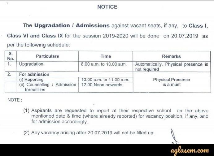 AMU Result 2019 Class 6 – Released! – AglaSem Schools