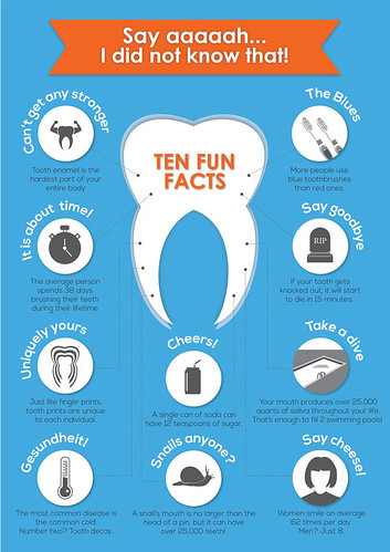 Best at Home Tools for Dental Health | by rodrickhulsey