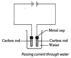 Chemical Effects of Electric Current Class 8 Science NCERT Textbook Questions A6