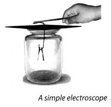 Some Natural Phenomena Class 8 Science NCERT Textbook Questions A4