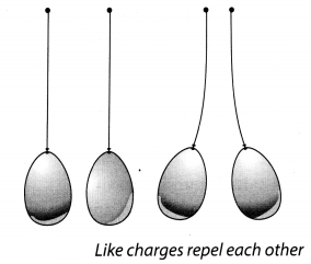 Some Natural Phenomena Class 8 Science NCERT Textbook Questions A3